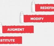 SAMR Framework