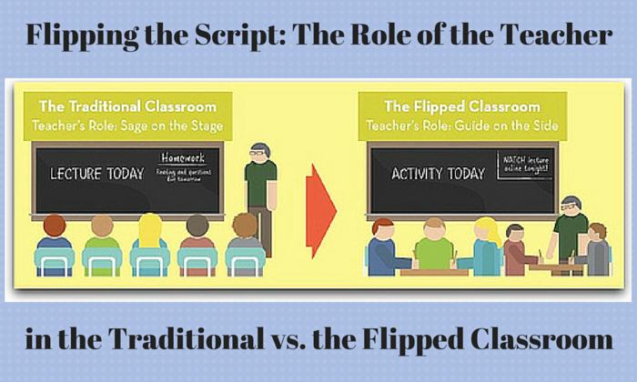 Blended, Hybrid, or Flipped Learning - What's Ideal for Your